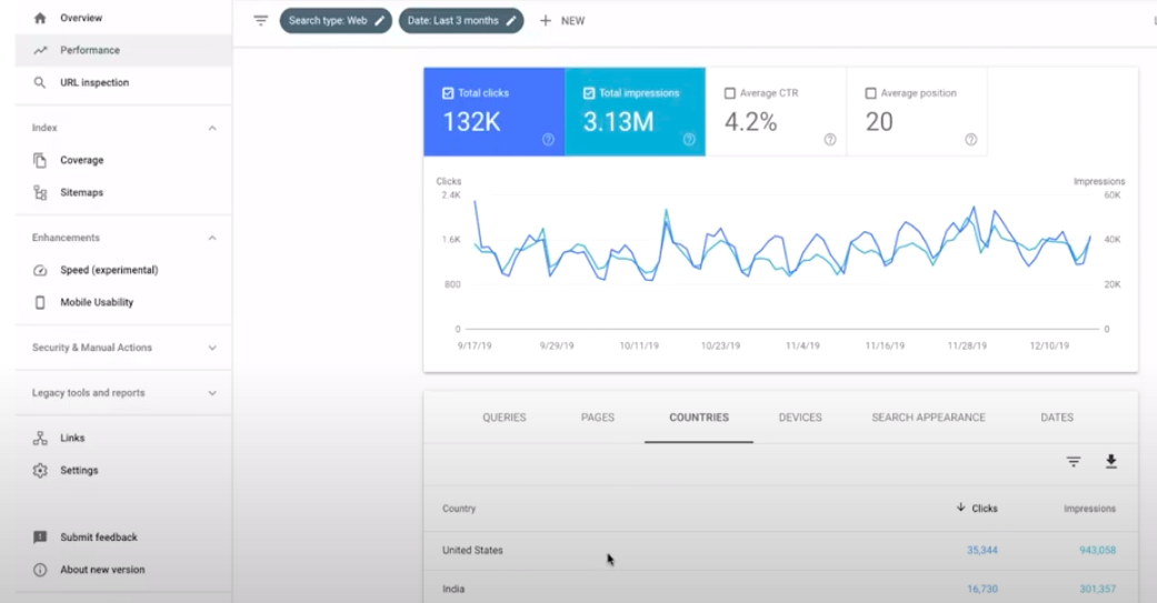 Another view of the Performance Report - Google Search Console